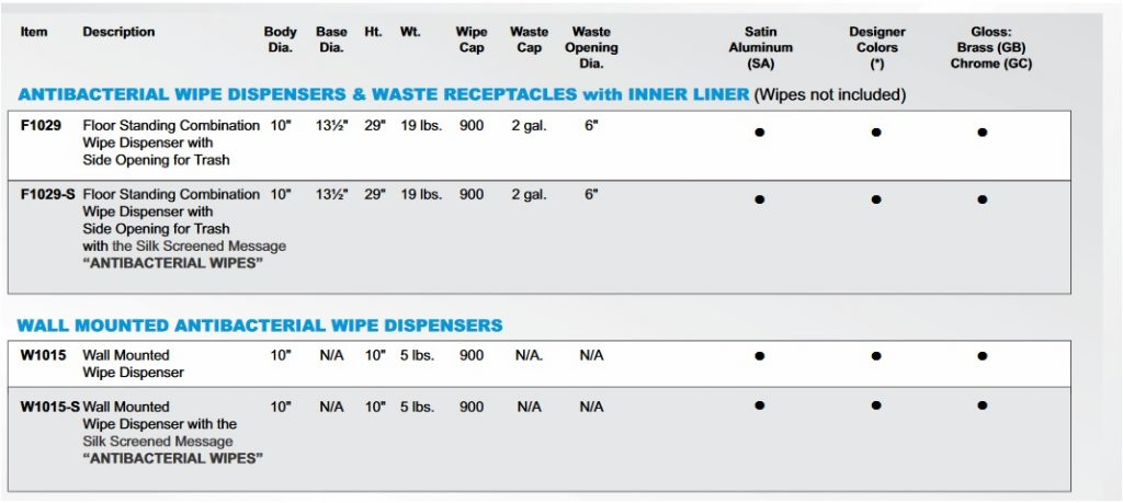 Wipe Dispensers - Waste Receptacles with Inner Liner Specs